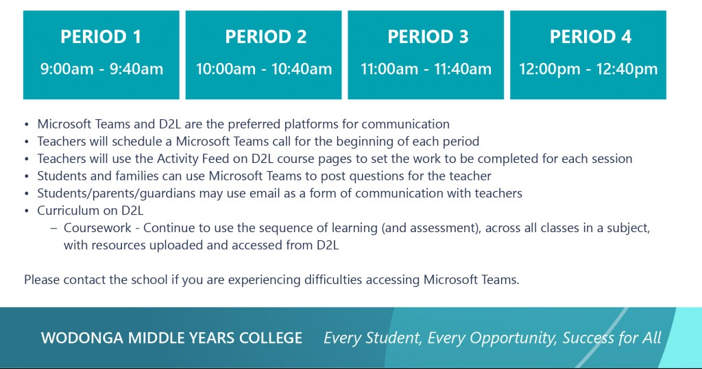 Transition to Remote Learning Term 3 15/7